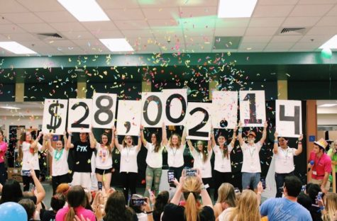 Jupiter High Dance Marathon exceeds its goal