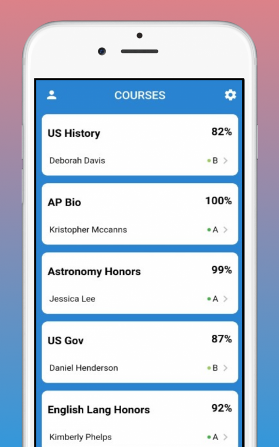 Jupiter+High+sophomore+creates+student+app