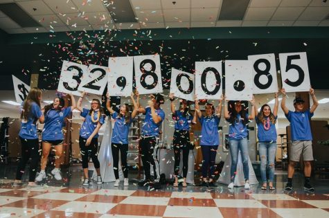 The 2019 dance marathon leaders displaying the amount of money they raised.