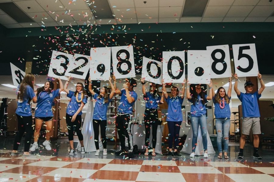 The+2019+dance+marathon+leaders+displaying+the+amount+of+money+they+raised.
