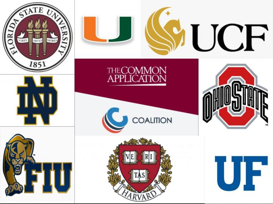 The college admissions process is underway and students are navigating how to apply.